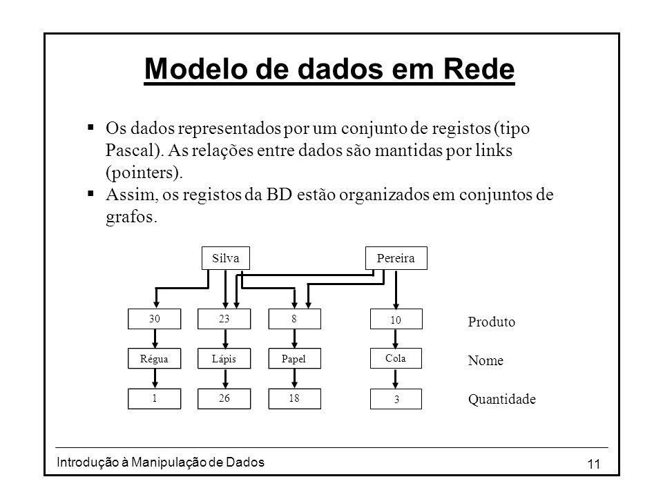 11 Introdução à Manipulação de Dados Modelo de dados em Rede Produto Nome Quantidade 30238 RéguaLápisPapel 12618 SilvaPereira 10 Cola 3  Os dados rep