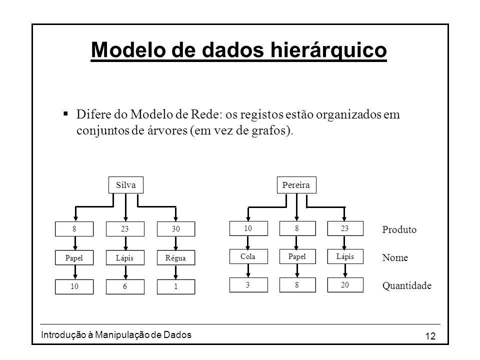12 Introdução à Manipulação de Dados Modelo de dados hierárquico  Difere do Modelo de Rede: os registos estão organizados em conjuntos de árvores (em