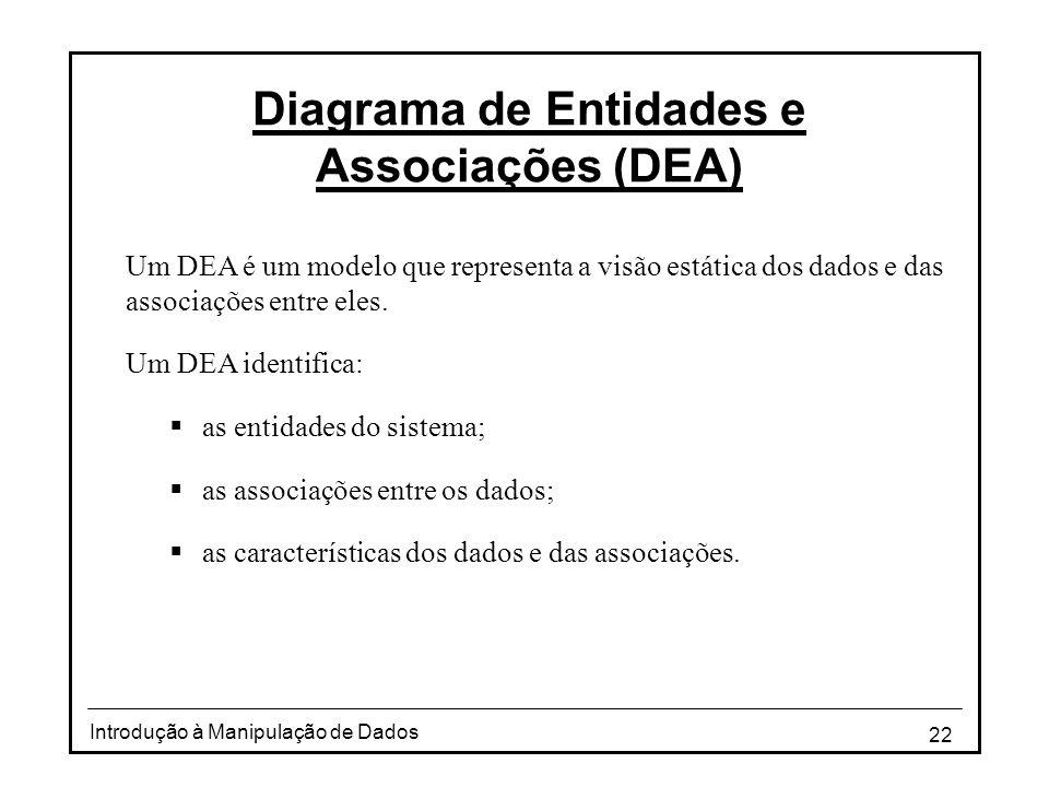 22 Introdução à Manipulação de Dados Diagrama de Entidades e Associações (DEA) Um DEA é um modelo que representa a visão estática dos dados e das asso