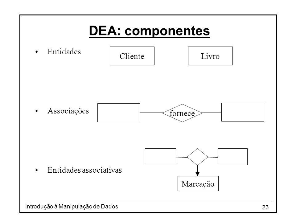 23 Introdução à Manipulação de Dados DEA: componentes •Entidades •Associações •Entidades associativas ClienteLivro fornece Marcação
