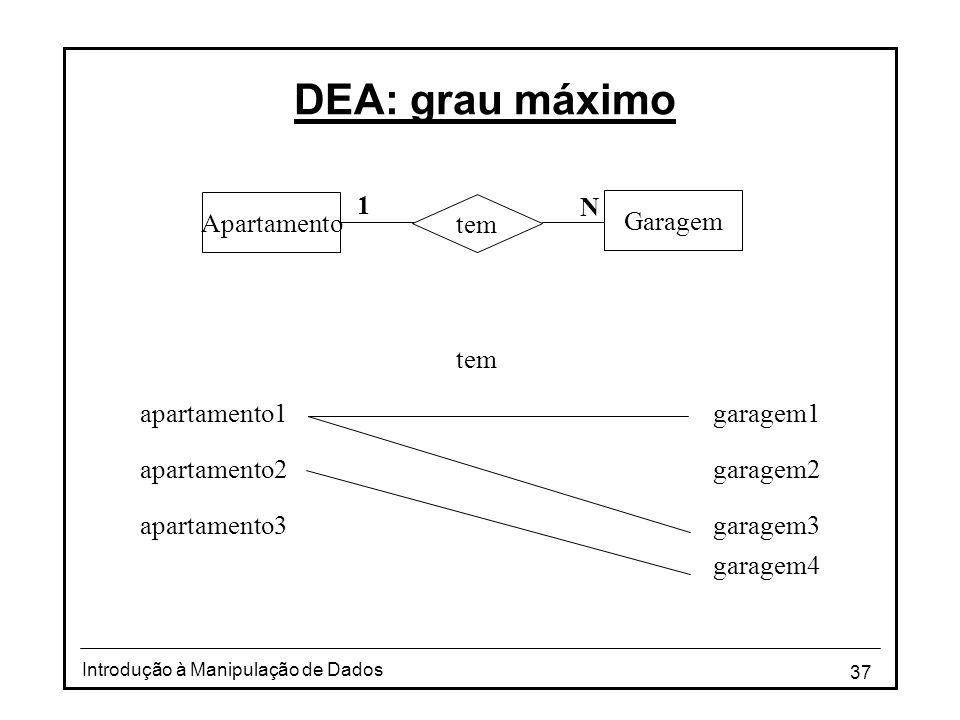 37 Introdução à Manipulação de Dados DEA: grau máximo Garagem tem Apartamento 1 N apartamento1garagem1 apartamento2garagem2 apartamento3garagem3 garag