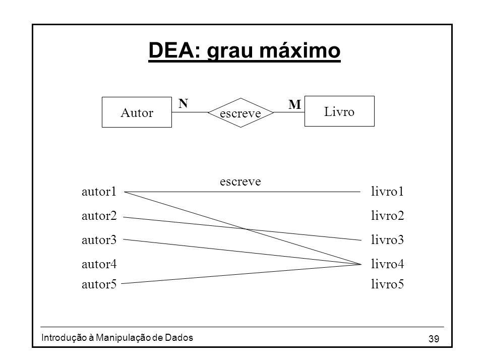 39 Introdução à Manipulação de Dados DEA: grau máximo Livro escreve Autor N M autor1livro1 autor2livro2 autor3livro3 autor4livro4 autor5livro5 escreve