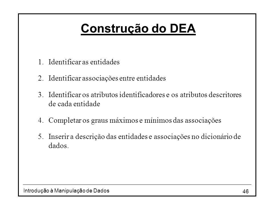 46 Introdução à Manipulação de Dados Construção do DEA 1.Identificar as entidades 2.Identificar associações entre entidades 3.Identificar os atributos