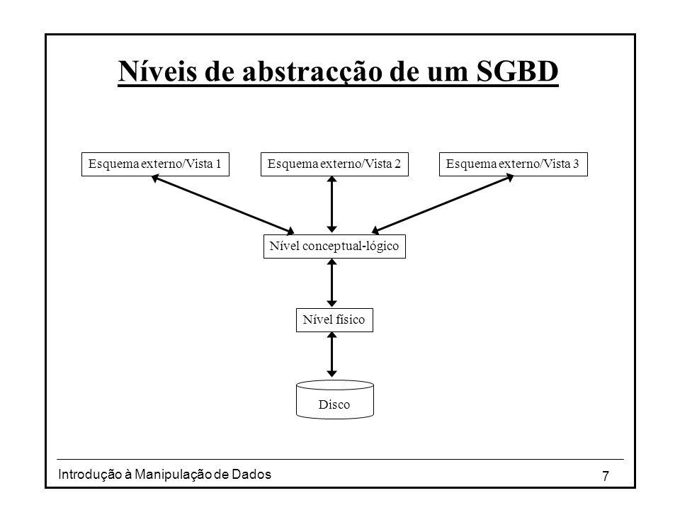 7 Introdução à Manipulação de Dados Níveis de abstracção de um SGBD Disco Nível físico Nível conceptual-lógico Esquema externo/Vista 1Esquema externo/