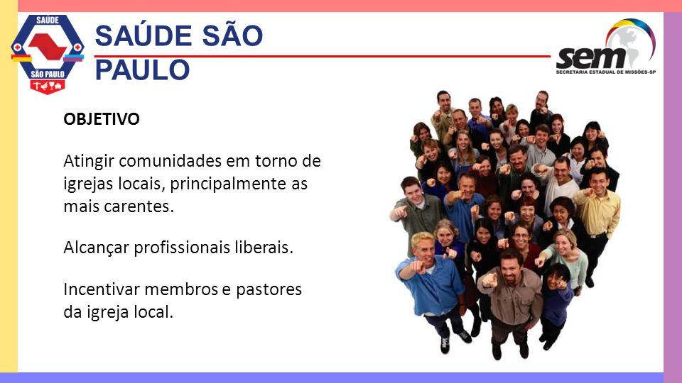 SAÚDE SÃO PAULO OBJETIVO Atingir comunidades em torno de igrejas locais, principalmente as mais carentes. Alcançar profissionais liberais. Incentivar