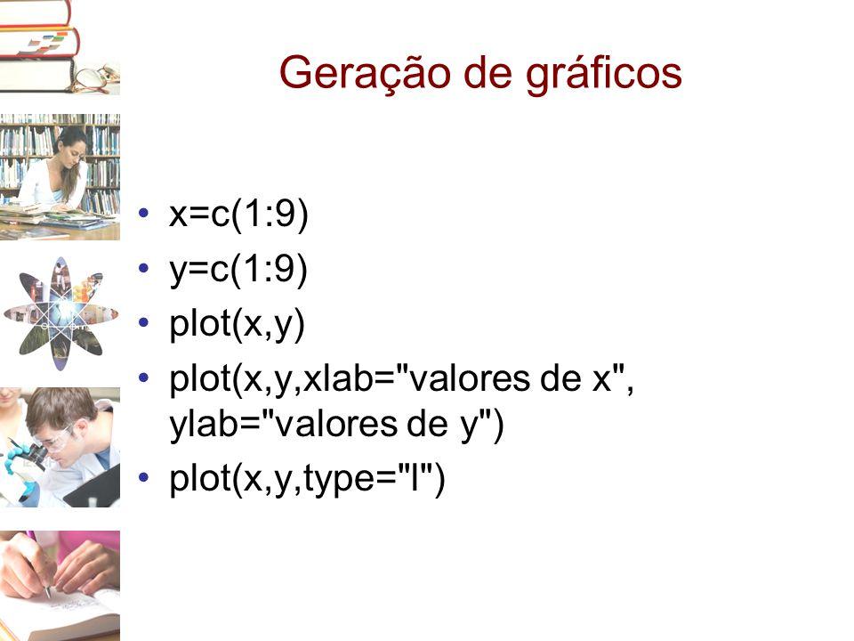 Geração de gráficos •x=c(1:9) •y=c(1:9) •plot(x,y) •plot(x,y,xlab=