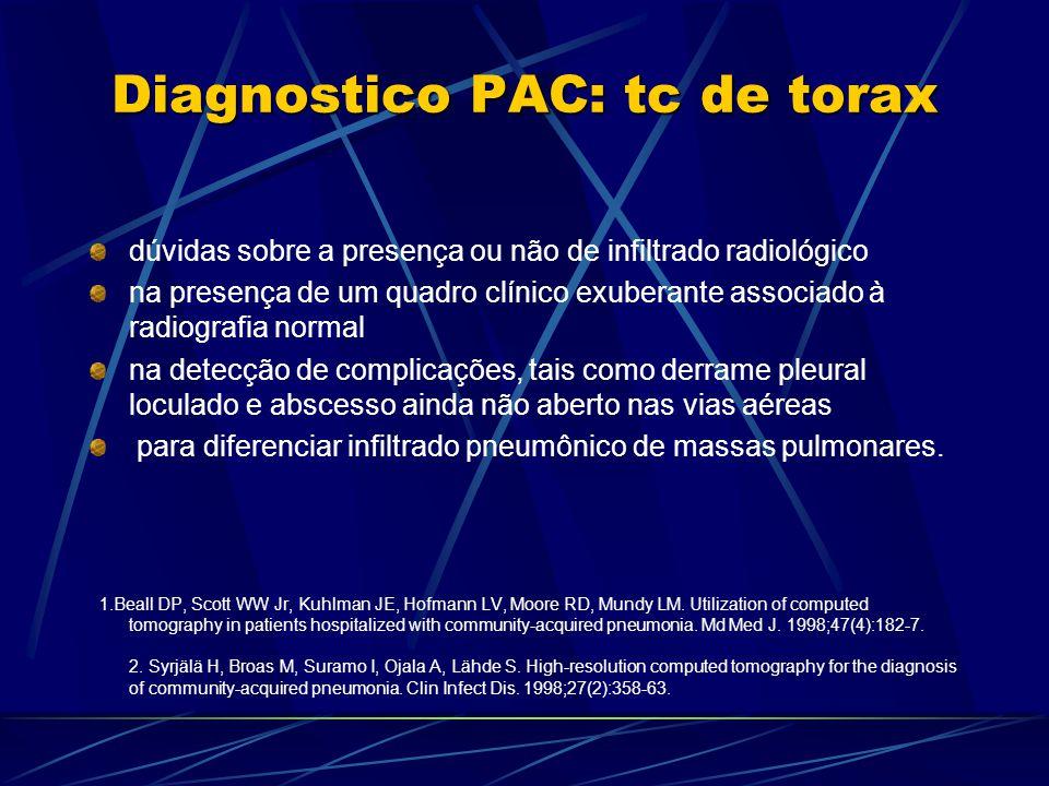 Diagnostico PAC: tc de torax dúvidas sobre a presença ou não de infiltrado radiológico na presença de um quadro clínico exuberante associado à radiogr