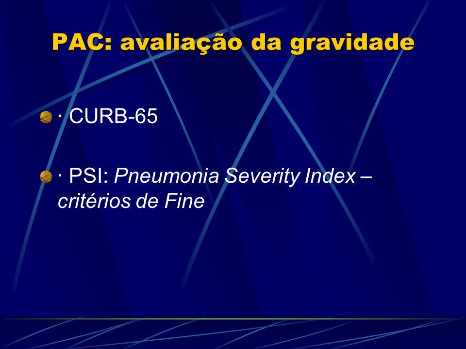 PAC: avaliação da gravidade · CURB-65 · PSI: Pneumonia Severity Index – critérios de Fine