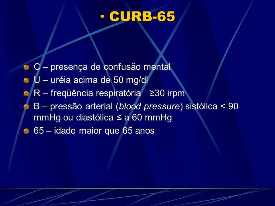 · CURB-65 C – presença de confusão mental U – uréia acima de 50 mg/dl R – freqüência respiratória ≥30 irpm B – pressão arterial (blood pressure) sistólica < 90 mmHg ou diastólica ≤ a 60 mmHg 65 – idade maior que 65 anos