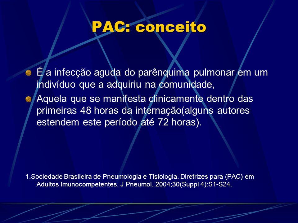 PAC: conceito É a infecção aguda do parênquima pulmonar em um indivíduo que a adquiriu na comunidade, Aquela que se manifesta clinicamente dentro das primeiras 48 horas da internação(alguns autores estendem este período até 72 horas).