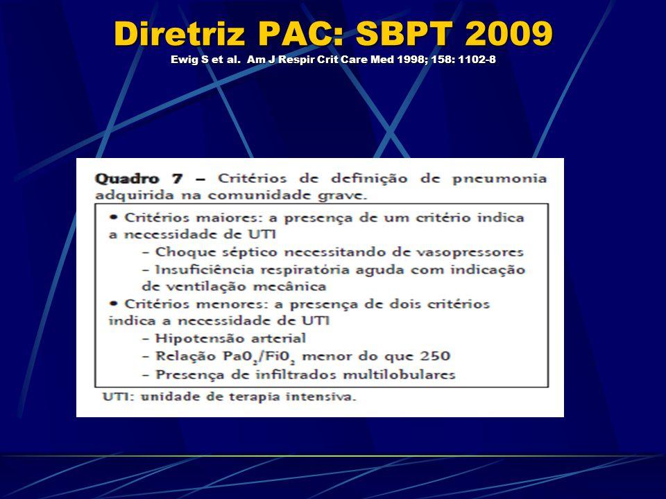 Diretriz PAC: SBPT 2009 Ewig S et al. Am J Respir Crit Care Med 1998; 158: 1102-8