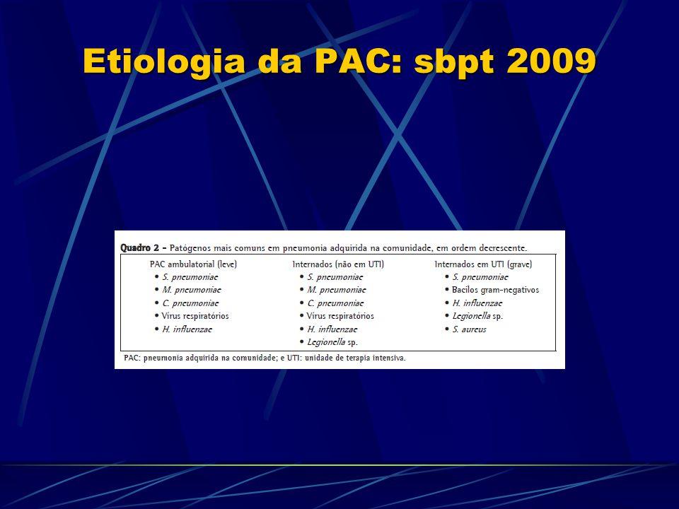 Etiologia da PAC: sbpt 2009