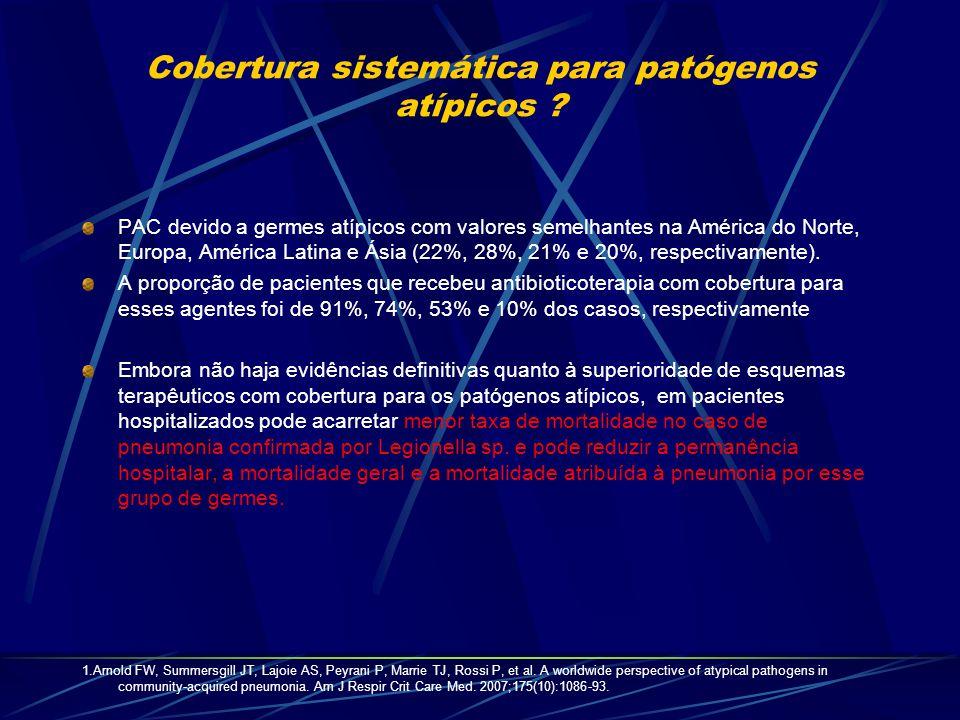 Cobertura sistemática para patógenos atípicos ? PAC devido a germes atípicos com valores semelhantes na América do Norte, Europa, América Latina e Ási