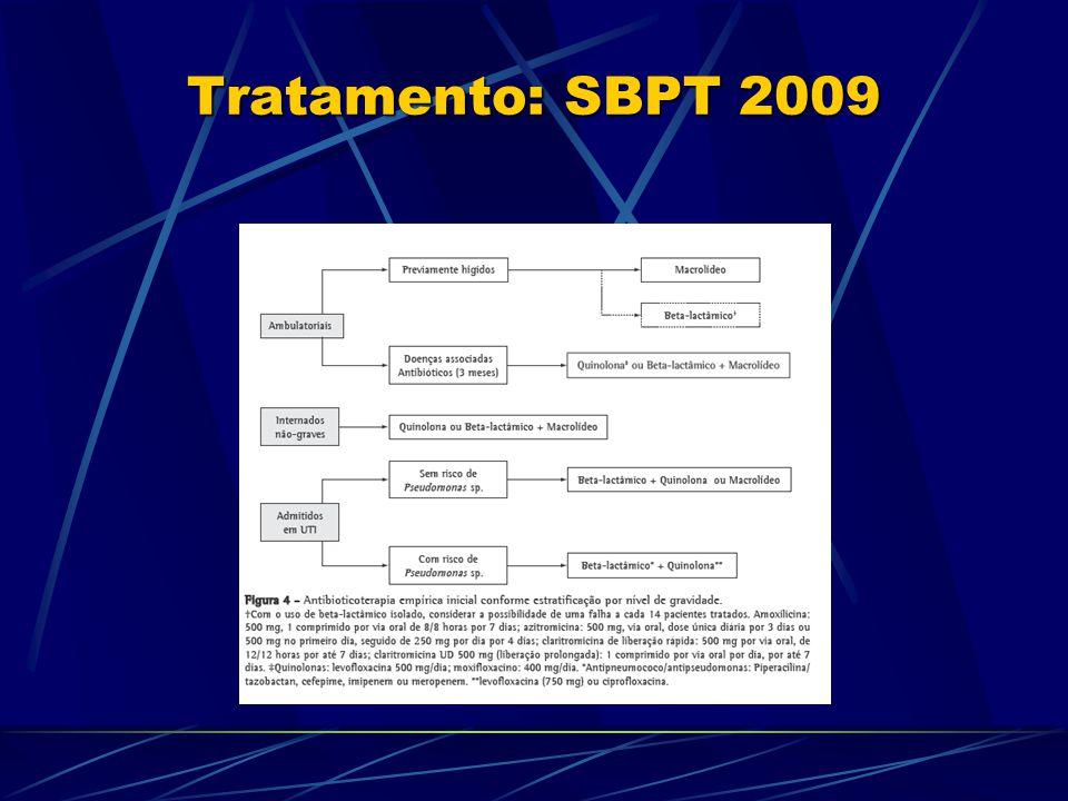 Tratamento: SBPT 2009
