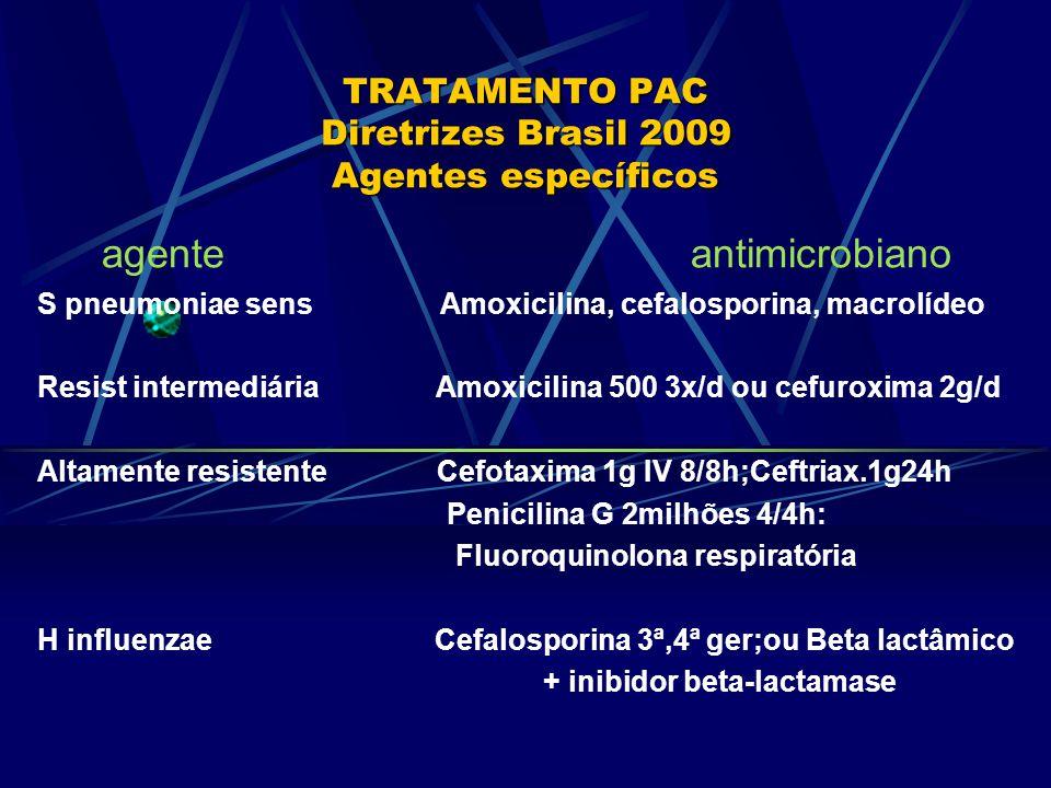 TRATAMENTO PAC Diretrizes Brasil 2009 Agentes específicos agente antimicrobiano S pneumoniae sens Amoxicilina, cefalosporina, macrolídeo Resist intermediária Amoxicilina 500 3x/d ou cefuroxima 2g/d Altamente resistente Cefotaxima 1g IV 8/8h;Ceftriax.1g24h Penicilina G 2milhões 4/4h: Fluoroquinolona respiratória H influenzae Cefalosporina 3ª,4ª ger;ou Beta lactâmico + inibidor beta-lactamase