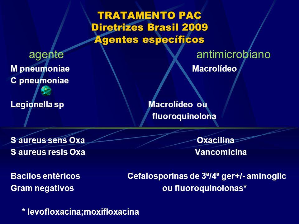 TRATAMENTO PAC Diretrizes Brasil 2009 Agentes específicos agente antimicrobiano M pneumoniae Macrolídeo C pneumoniae Legionella sp Macrolídeo ou fluoroquinolona S aureus sens Oxa Oxacilina S aureus resis Oxa Vancomicina Bacilos entéricos Cefalosporinas de 3ª/4ª ger+/- aminoglic Gram negativos ou fluoroquinolonas* * levofloxacina;moxifloxacina