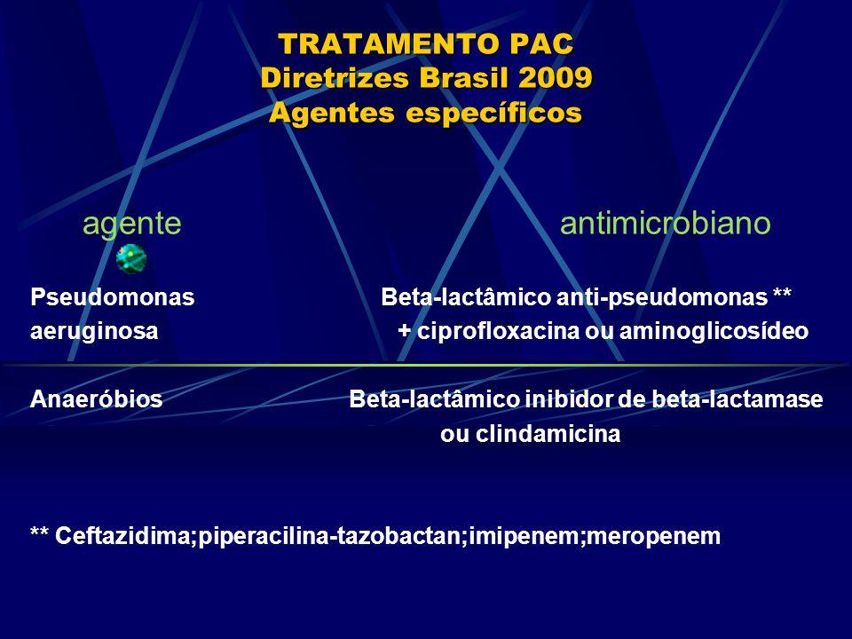 TRATAMENTO PAC Diretrizes Brasil 2009 Agentes específicos agente antimicrobiano Pseudomonas Beta-lactâmico anti-pseudomonas ** aeruginosa + ciprofloxacina ou aminoglicosídeo Anaeróbios Beta-lactâmico inibidor de beta-lactamase ou clindamicina ** Ceftazidima;piperacilina-tazobactan;imipenem;meropenem