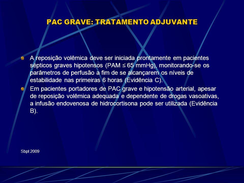 PAC GRAVE: TRATAMENTO ADJUVANTE A reposição volêmica deve ser iniciada prontamente em pacientes sépticos graves hipotensos (PAM ≤ 65 mmHg), monitorand
