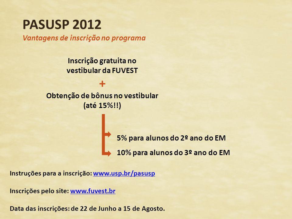 Inscrição gratuita no vestibular da FUVEST + Obtenção de bônus no vestibular (até 15%!!) PASUSP 2012 Vantagens de inscrição no programa Instruções par