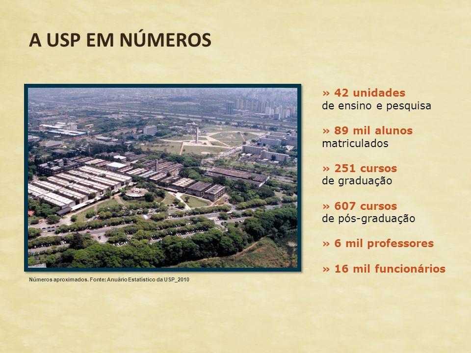 Números aproximados. Fonte: Anuário Estatístico da USP_2010 » 42 unidades de ensino e pesquisa » 89 mil alunos matriculados » 251 cursos de graduação