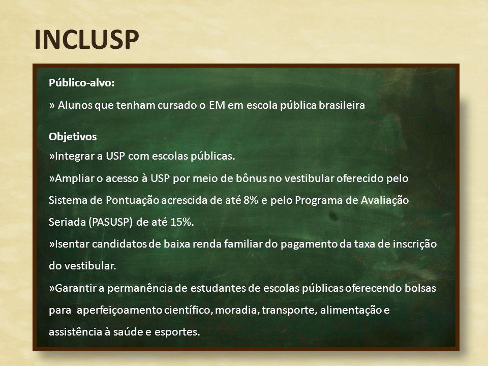 INCLUSP Público-alvo: » Alunos que tenham cursado o EM em escola pública brasileira Objetivos »Integrar a USP com escolas públicas. »Ampliar o acesso