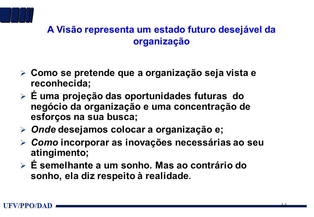UFV/PPO/DAD 13 A Visão representa um estado futuro desejável da organização  Como se pretende que a organização seja vista e reconhecida;  É uma projeção das oportunidades futuras do negócio da organização e uma concentração de esforços na sua busca;  Onde desejamos colocar a organização e;  Como incorporar as inovações necessárias ao seu atingimento;  É semelhante a um sonho.
