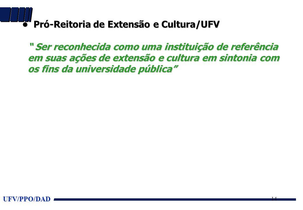 UFV/PPO/DAD 14 • Pró-Reitoria de Extensão e Cultura/UFV Ser reconhecida como uma instituição de referência em suas ações de extensão e cultura em sintonia com os fins da universidade pública