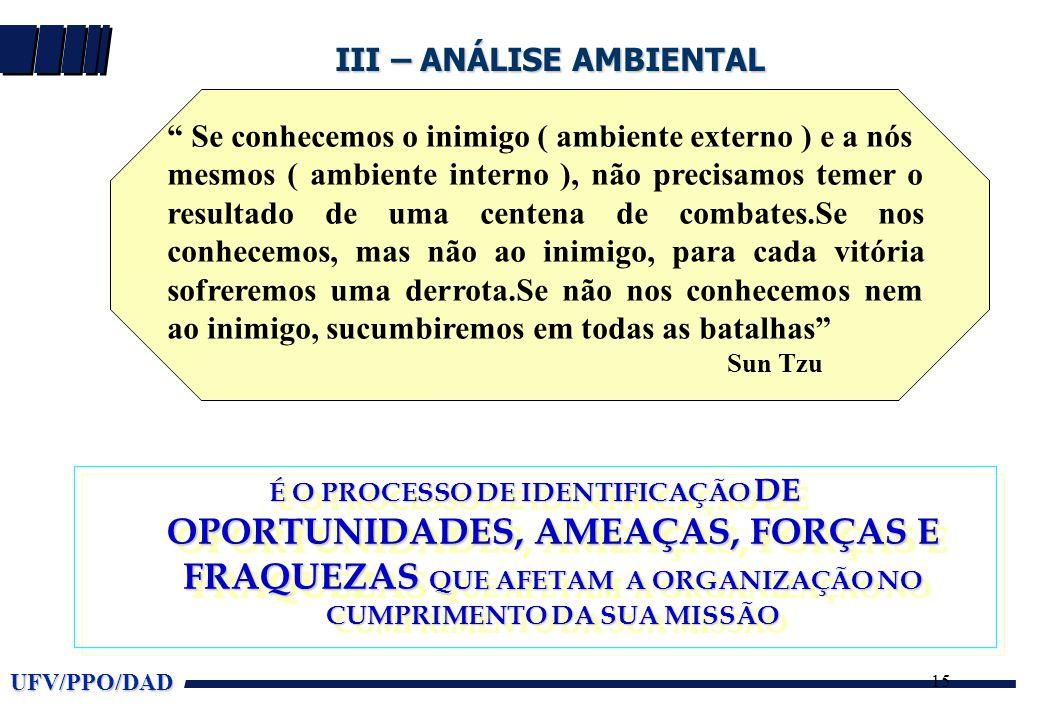 """UFV/PPO/DAD 15 III – ANÁLISE AMBIENTAL """" Se conhecemos o inimigo ( ambiente externo ) e a nós mesmos ( ambiente interno ), não precisamos temer o resu"""