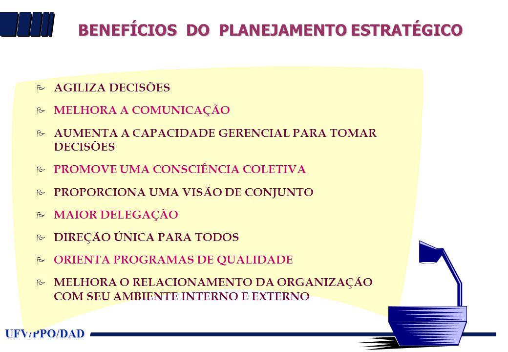 UFV/PPO/DAD 4 P AGILIZA DECISÕES P MELHORA A COMUNICAÇÃO P AUMENTA A CAPACIDADE GERENCIAL PARA TOMAR DECISÕES P PROMOVE UMA CONSCIÊNCIA COLETIVA P PROPORCIONA UMA VISÃO DE CONJUNTO P MAIOR DELEGAÇÃO P DIREÇÃO ÚNICA PARA TODOS P ORIENTA PROGRAMAS DE QUALIDADE P MELHORA O RELACIONAMENTO DA ORGANIZAÇÃO COM SEU AMBIENTE INTERNO E EXTERNO BENEFÍCIOSDO PLANEJAMENTO ESTRATÉGICO BENEFÍCIOS DO PLANEJAMENTO ESTRATÉGICO