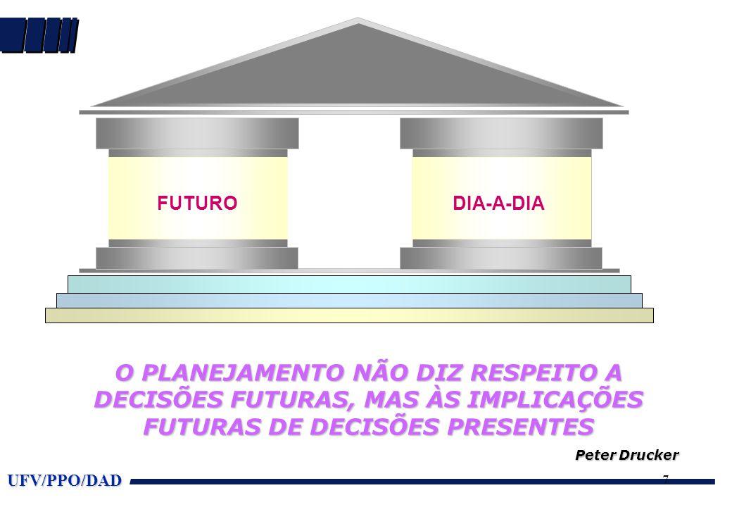 UFV/PPO/DAD 7 FUTURODIA-A-DIA O PLANEJAMENTO NÃO DIZ RESPEITO A DECISÕES FUTURAS, MAS ÀS IMPLICAÇÕES FUTURAS DE DECISÕES PRESENTES Peter Drucker
