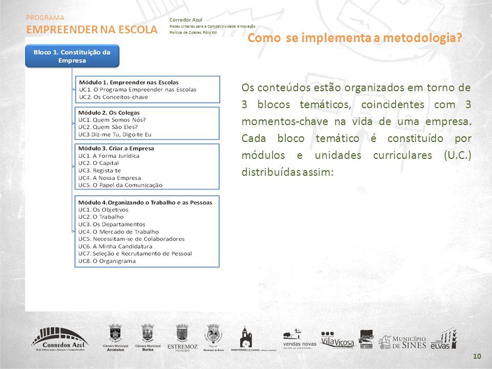 PROGRAMA EMPREENDER NA ESCOLA Corredor Azul Redes Urbanas para a Competitividade e Inovação Política de Cidades Pólis XXI 10 Os conteúdos estão organi