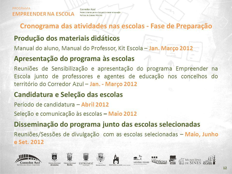 PROGRAMA EMPREENDER NA ESCOLA Corredor Azul Redes Urbanas para a Competitividade e Inovação Política de Cidades Pólis XXI 12 Produção dos materiais di