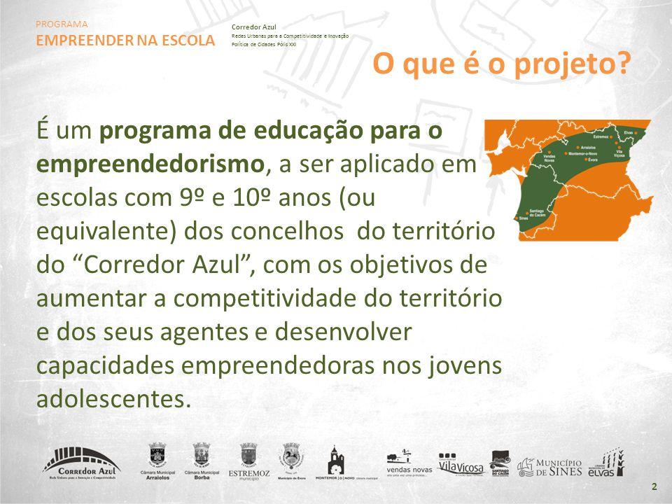 PROGRAMA EMPREENDER NA ESCOLA Corredor Azul Redes Urbanas para a Competitividade e Inovação Política de Cidades Pólis XXI 2 É um programa de educação