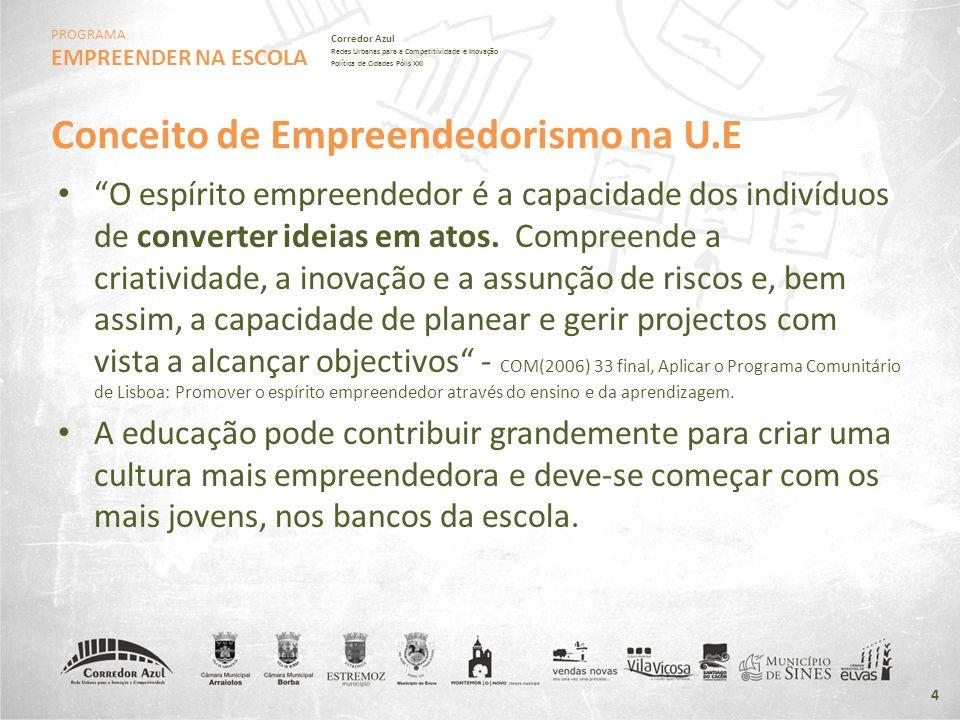 PROGRAMA EMPREENDER NA ESCOLA Corredor Azul Redes Urbanas para a Competitividade e Inovação Política de Cidades Pólis XXI Conceito de Empreendedorismo
