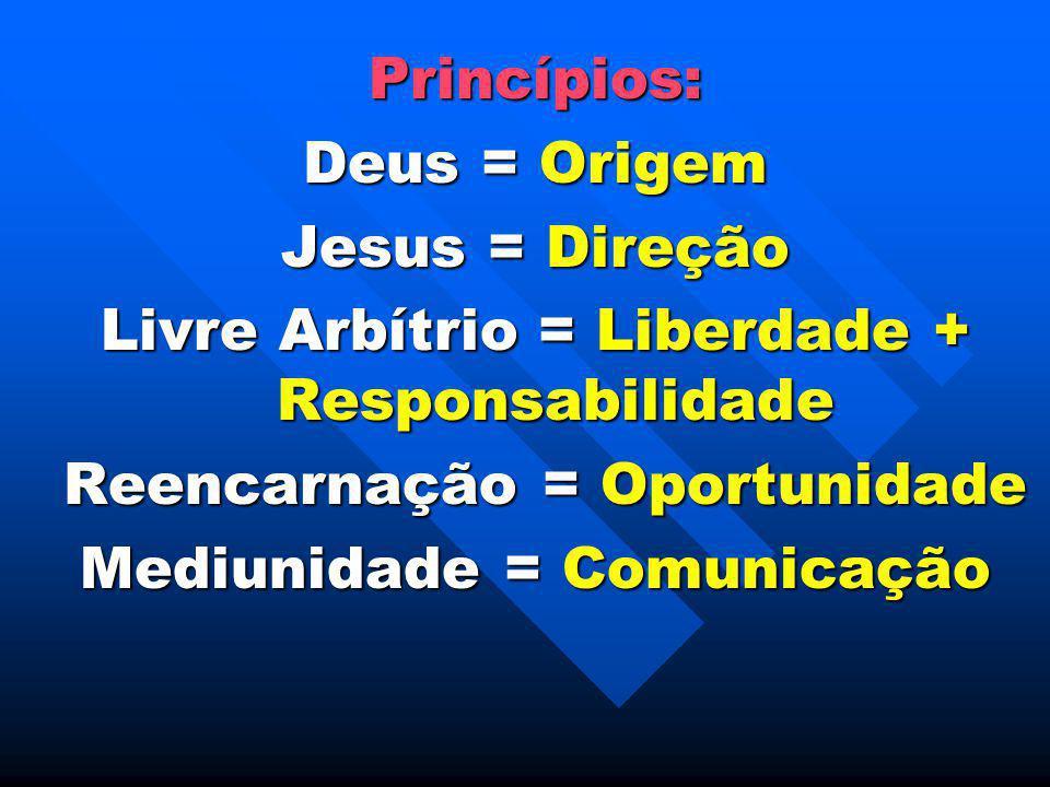 Princípios: Deus = Origem Jesus = Direção Livre Arbítrio = Liberdade + Responsabilidade Reencarnação = Oportunidade Reencarnação = Oportunidade Mediun