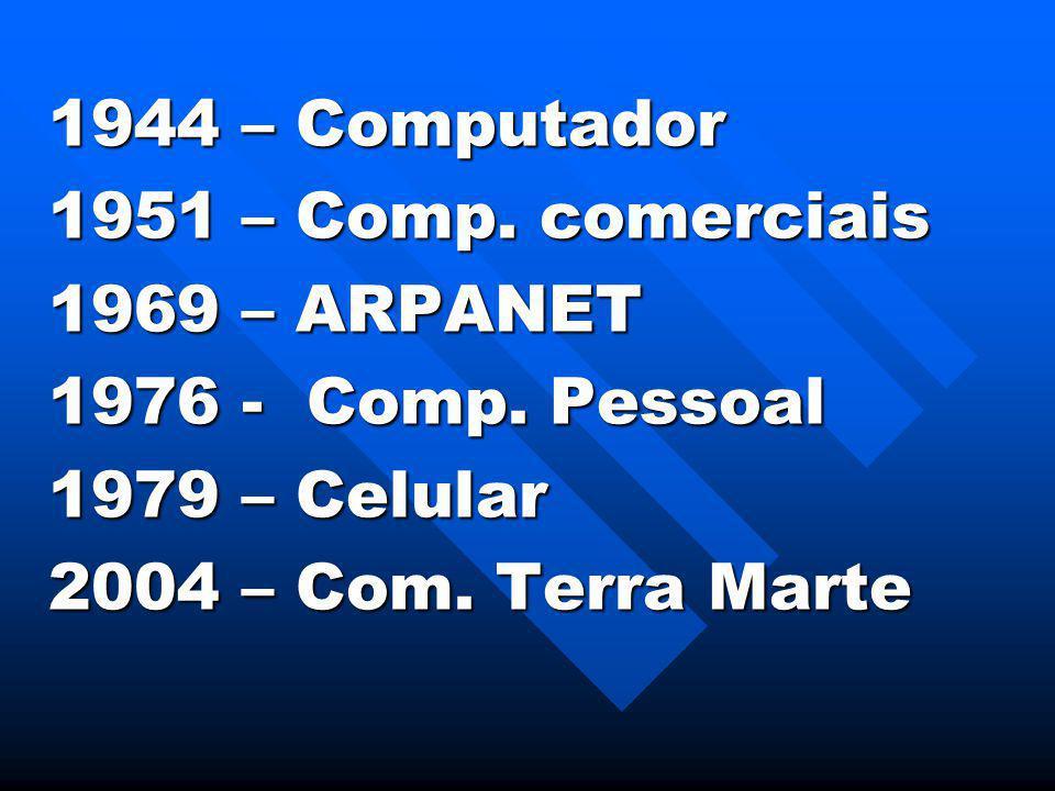 1944 – Computador 1951 – Comp. comerciais 1969 – ARPANET 1976 - Comp. Pessoal 1979 – Celular 2004 – Com. Terra Marte