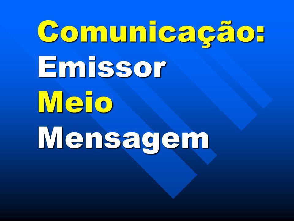 Comunicação: Emissor Meio Mensagem
