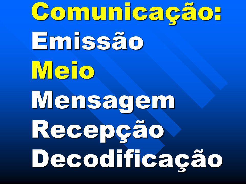 Comunicação: Emissão Meio Mensagem Recepção Decodificação