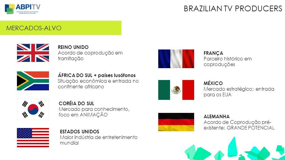 BRAZILIAN TV PRODUCERS MÉXICO Mercado estratégico: entrada para os EUA CORÉIA DO SUL Mercado para conhecimento, foco em ANIMAÇÃO ÁFRICA DO SUL + países lusófonos Situação econômica e entrada no conitnente africano ALEMANHA Acordo de Coprodução pré- existente: GRANDE POTENCIAL ESTADOS UNIDOS Maior indústria de entretenimento mundial REINO UNIDO Acordo de coprodução em tramitação FRANÇA Parceiro histórico em coproduções MERCADOS-ALVO