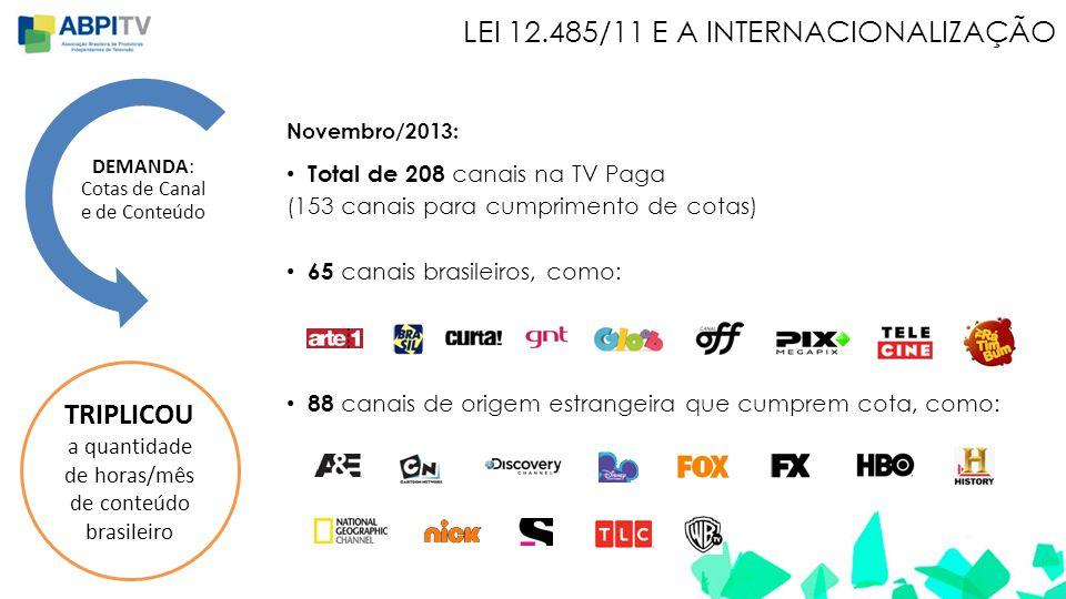 LEI 12.485/11 E A INTERNACIONALIZAÇÃO Novembro/2013: • Total de 208 canais na TV Paga (153 canais para cumprimento de cotas) • 65 canais brasileiros, como: • 88 canais de origem estrangeira que cumprem cota, como: DEMANDA: Cotas de Canal e de Conteúdo TRIPLICOU a quantidade de horas/mês de conteúdo brasileiro
