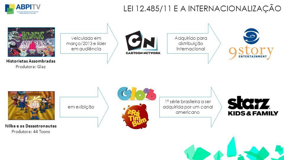 LEI 12.485/11 E A INTERNACIONALIZAÇÃO Historietas Assombradas Produtora: Glaz veiculado em março/2013 e líder em audiência Adquirido para distribuição