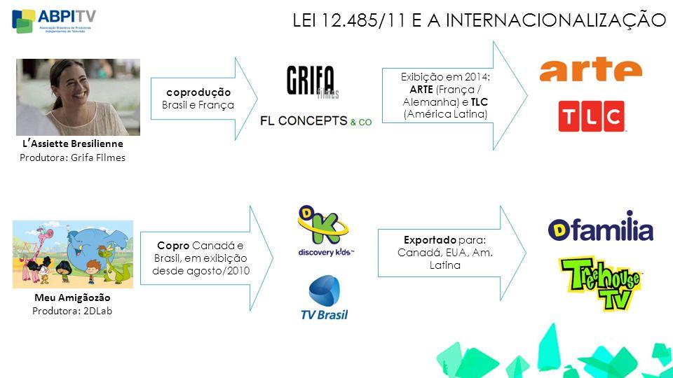 LEI 12.485/11 E A INTERNACIONALIZAÇÃO L'Assiette Bresilienne Produtora: Grifa Filmes coprodução Brasil e França Exibição em 2014: ARTE (França / Alema
