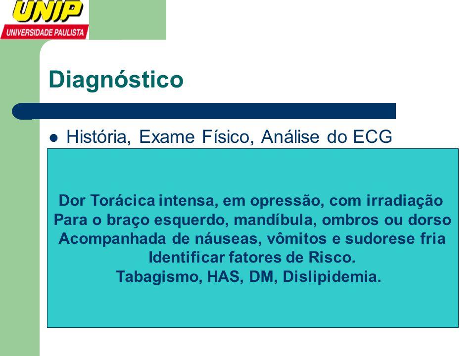 Diagnóstico  História, Exame Físico, Análise do ECG Dor Torácica intensa, em opressão, com irradiação Para o braço esquerdo, mandíbula, ombros ou dor