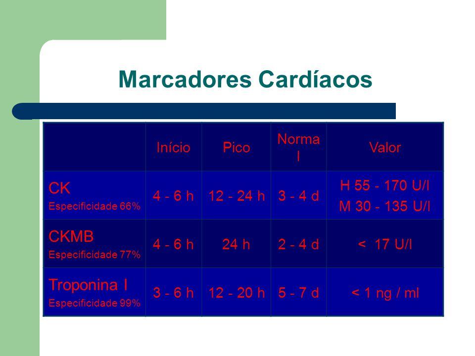 Marcadores Cardíacos InícioPico Norma l Valor CK Especificidade 66% 4 - 6 h12 - 24 h3 - 4 d H 55 - 170 U/I M 30 - 135 U/I CKMB Especificidade 77% 4 -