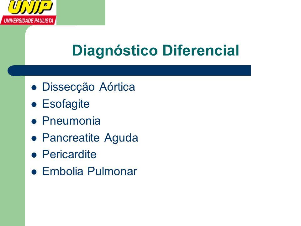 Diagnóstico Diferencial  Dissecção Aórtica  Esofagite  Pneumonia  Pancreatite Aguda  Pericardite  Embolia Pulmonar