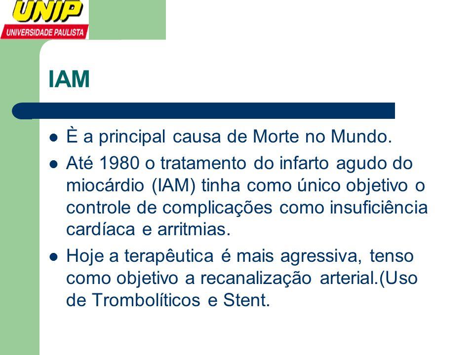 IAM  È a principal causa de Morte no Mundo.  Até 1980 o tratamento do infarto agudo do miocárdio (IAM) tinha como único objetivo o controle de compl