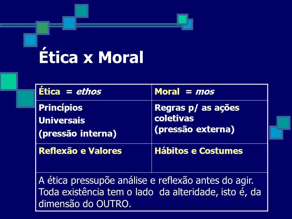ÉTICA E MORAL Alguns diferenciam ética e moral de vários modos: 1. Ética é princípio, a moral trata de aspectos de condutas específicas. 2. Ética é pe