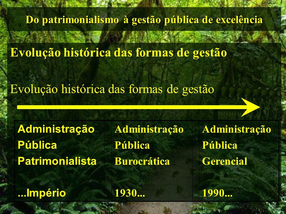 DIREITOS e ÉTICA REPUBLICANA Muitos são os privatizadores da coisa pública. No passado, eram representados pelo patrimonialismo, no presente pelo corp