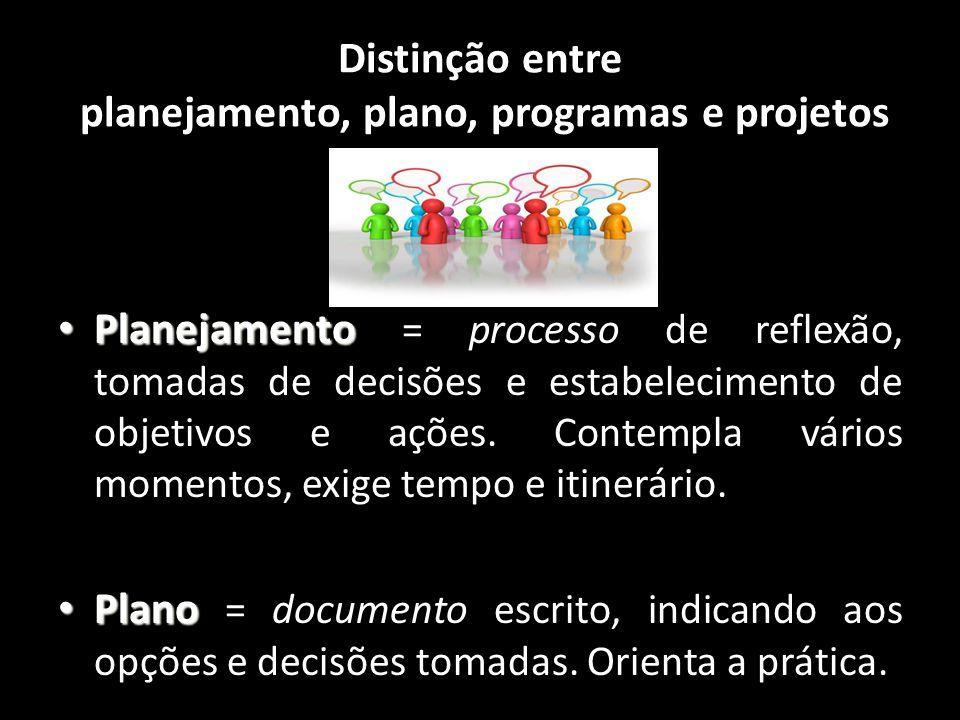 Distinção entre planejamento, plano, programas e projetos • Planejamento • Planejamento = processo de reflexão, tomadas de decisões e estabelecimento