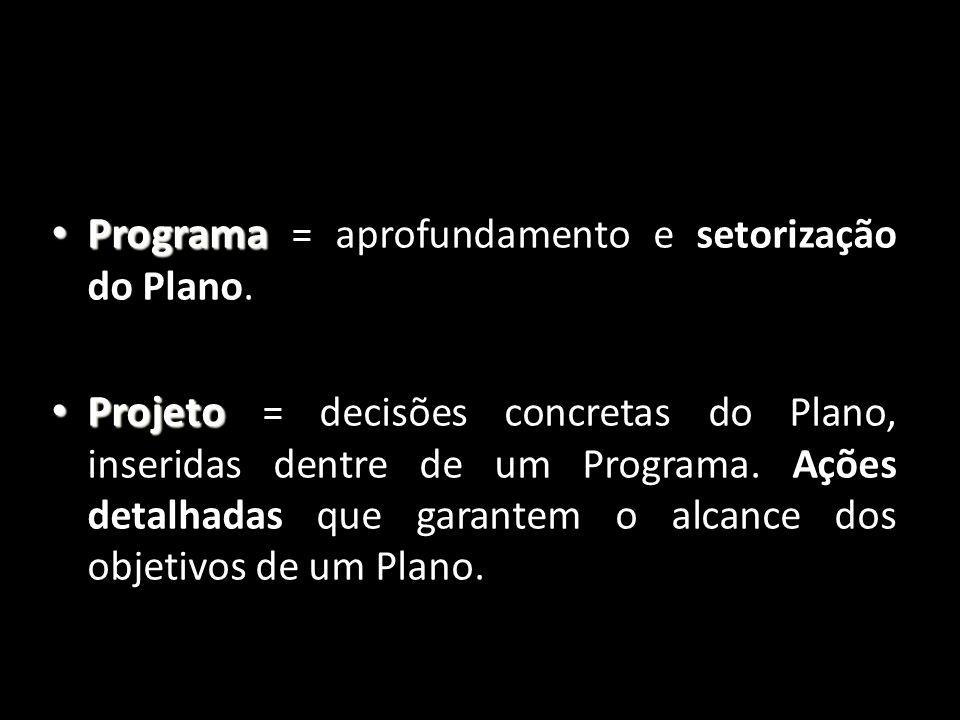 • Programa • Programa = aprofundamento e setorização do Plano. • Projeto • Projeto = decisões concretas do Plano, inseridas dentre de um Programa. Açõ